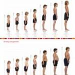 kinderen met overgewicht overzicht